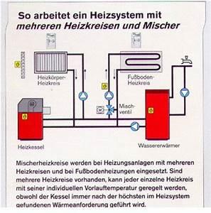 Hydraulischer Abgleich Berechnen Heimeier : grundlagen w rmeverteilung und w rmemesstechnik verteilergruppen pumpen und ~ Themetempest.com Abrechnung