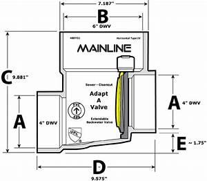 Adapt-a-valve