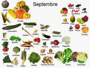 Fruits De Septembre : 17 images about fle vocabulaire aliments on pinterest coins vegetables and florence ~ Melissatoandfro.com Idées de Décoration