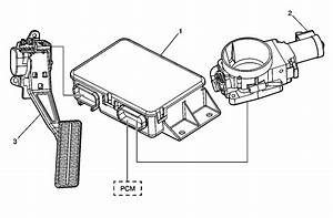 Throttle-by-wire Using F-body Pcm  - Ls1tech