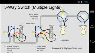 similiar residential ac wiring diagram keywords residential ac wiring diagram