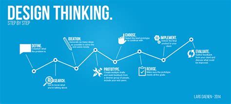 design thinking  social innovation overview design