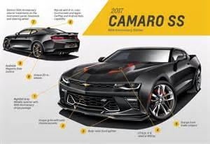 50th anniversary plates chevrolet announces camaro 50th anniversary activities