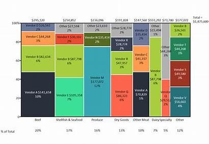 Chart Marimekko Excel Graphs Mekko Charts Graphics