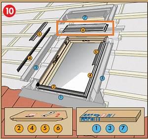 Store Velux Ggl S06 : fixation store velux notice montage store pour velux ~ Melissatoandfro.com Idées de Décoration