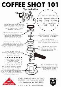 Espresso Drink Recipes