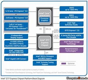 Intel Announces The 7
