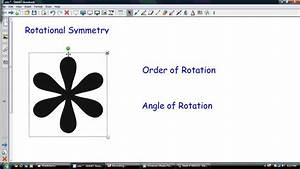 Rotational Symmetry  Order And Angle Of Rotation