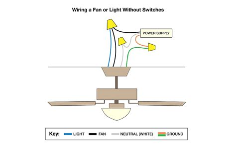 how to wire a ceiling fan the home depot