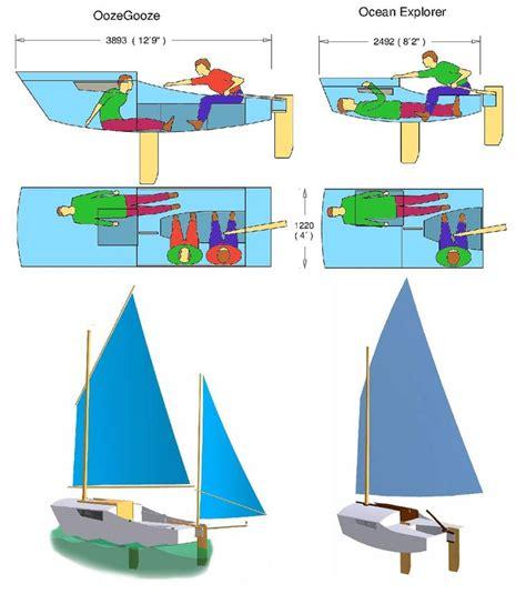 Duckworks Boat Plans by Ooze Gooze Plans From Duckworks Ooze Goose
