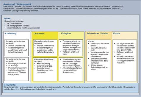 kompetenzmanagement implementieren springerlink