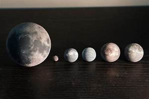 The Moons of Uranus (5 largest) to scale – LittlePlanetFactory