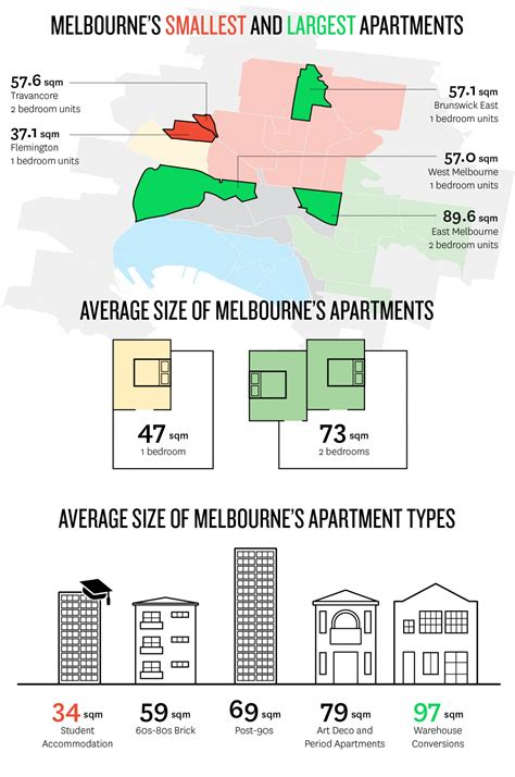 Average Electric Bill For 2 Bedroom Apartment by Average Light Bill For A 2 Bedroom Apartment