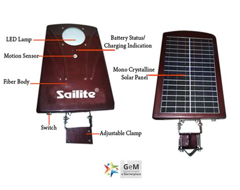 All One Integrated Solar Street Light Manufacturer