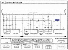 Kia sportage ecu pexels kia sportage ecu wiring diagram wiring diagram with asfbconference2016 Gallery