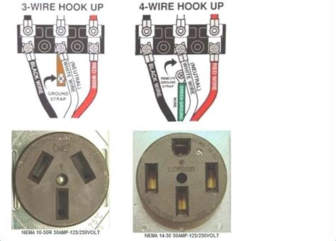 Wiring 220 Outlet 3 Wire wiring 220v dryer wiring diagram