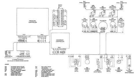 figure 2 1 control panel wiring diagram sheet 1 of 4