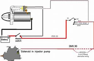 Starter  Solenoid Question