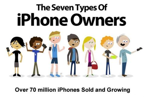 types of iphones the 7 types of iphone owners