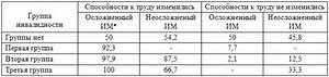 Анализ крови что показывает при гипертонии