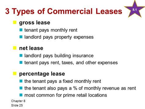 What are the different types of commercial leases?