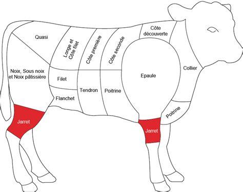 comment cuisiner un jarret de veau grossiste fournisseur veau viande fraîche jarret de