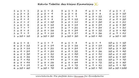 Bingospiele 1x1 einmaleins 1x1 mathe klasse 2. kleine einmaleins Archive - Mathe üben für die Grundschule