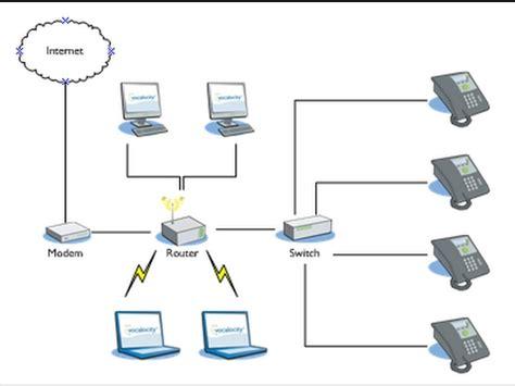 Cuales Son Las Diferencias Entre Hub Switch Router