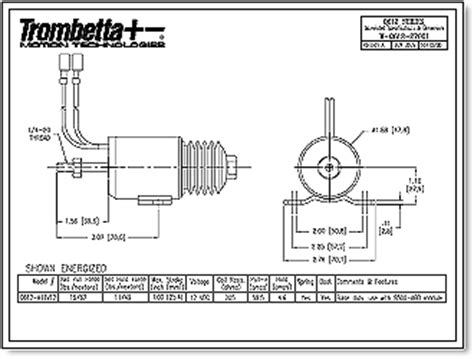 trombetta q series solenoids offered in both 12v and 24v are fully encapsulated side mount
