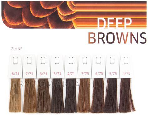 Wella Koleston Perfect Farba Do Włosów, 60ml, Cała Paleta