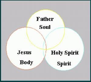 Knowing God  Chapter V