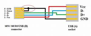 Modifying Usb Otg Cable - Mini Usb