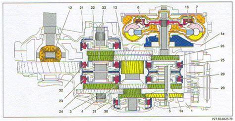 transmission repair manuals  instructions