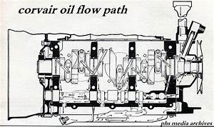 Chevy Corvair Engine Wiring Diagram  U2022 Downloaddescargar Com