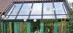 Dach Für Wintergarten : pultdach mit glas glasbefestigung mit profilen ~ Michelbontemps.com Haus und Dekorationen
