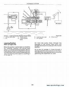 Manual For Ford 1620 Tractor