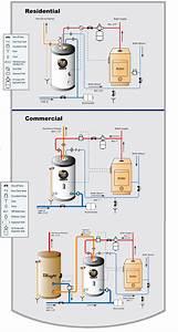 Dayton Heater Wiring Diagram Dayton Hydronic Unit Heater Wiring Diagram