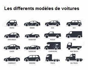 Combien De Malus En Cas D Accident Responsable : les differents mod le et type sur le march automobile ~ Gottalentnigeria.com Avis de Voitures