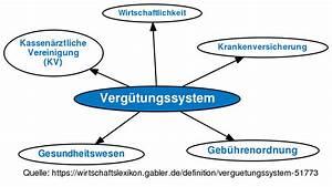 Abrechnung Definition : verg tungssystem definition im gabler wirtschaftslexikon ~ Themetempest.com Abrechnung