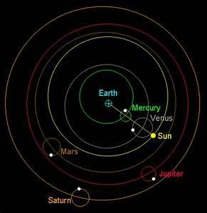 Ptolemaic Solar System - Pics about space