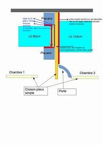 Isolation Phonique Chambre : isolation phonique cloison placo ~ Melissatoandfro.com Idées de Décoration