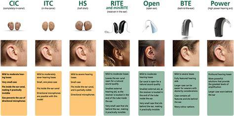 choose  hearing aid hearing solutions hearing