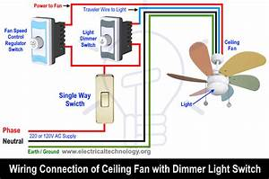 Skylark Dimmer Amp Fan Light Wiring Diagram