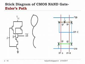 How Can The Stick Diagram Of A U0026 39 B   Cd Be Draw In Vlsi