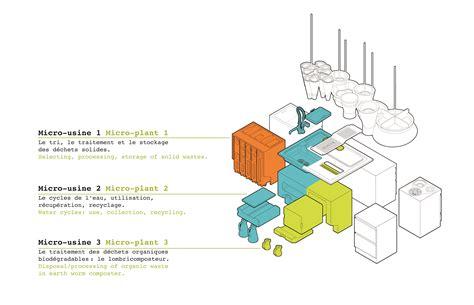 compacteur cuisine ekokook la cuisine du futur écologique et design