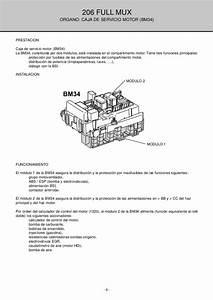 Ecus  Centralitas Airbag Dispositivo De Control Revisi U00f3n