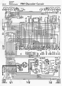 Wiring Diagram For 1964 Chevrolet Corvair Standard  Deluxe  Monza  U0026 Spyder  U2013 Circuit Wiring Diagrams