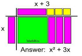 multiply monomials mathbitsnotebook a1 ccss math