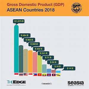 LATEST: 2018 Economies & Ranking of GDP Per Capita of ...