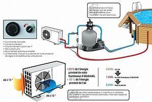 Pompe à Chaleur Pour Jacuzzi : montage piscine intex intex uframe ultrau piscine rotonda ~ Premium-room.com Idées de Décoration